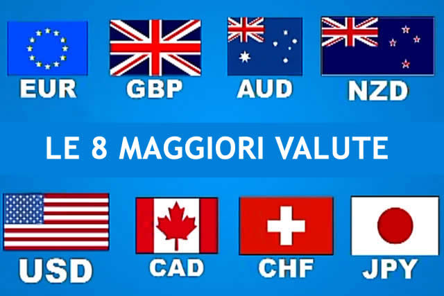valute forex